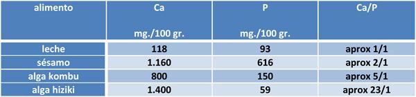 alimentos contraindicados para enfermedad gota que provoca el acido urico en los pies sindrome metabolico acido urico